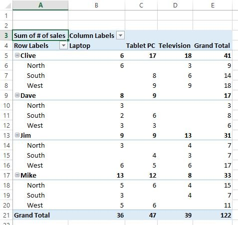 Using the Pivot Table feature